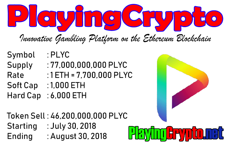 PlayingCrypto