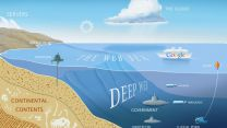 How to search the deep web safely? 5 main rules for web-divers