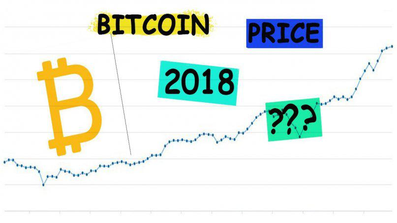 Bitcoin future price prediction for 2018
