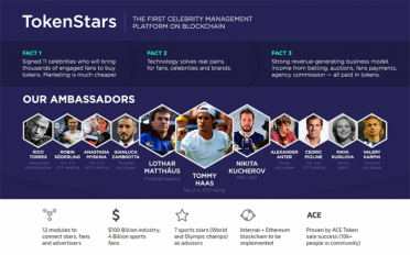 TokenStars TEAM